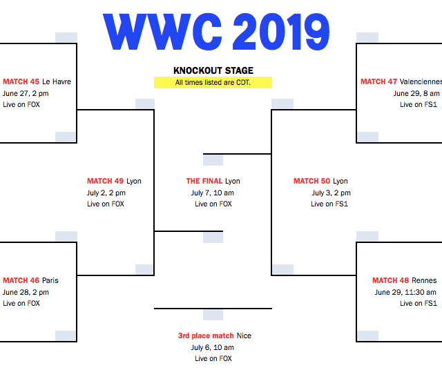 image regarding Women's World Cup Bracket Printable titled Down load the Keeper Notes WWC Knockout Spherical Bracket