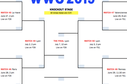 Download the Keeper Notes WWC Knockout Round Bracket!