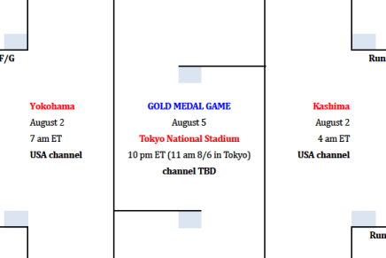 DOWNLOAD the Olympic soccer bracket