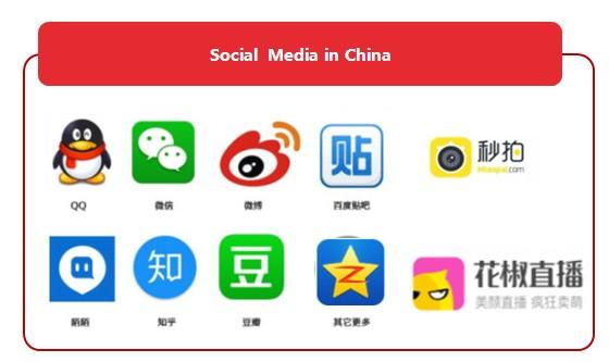 social-media-platforms-china
