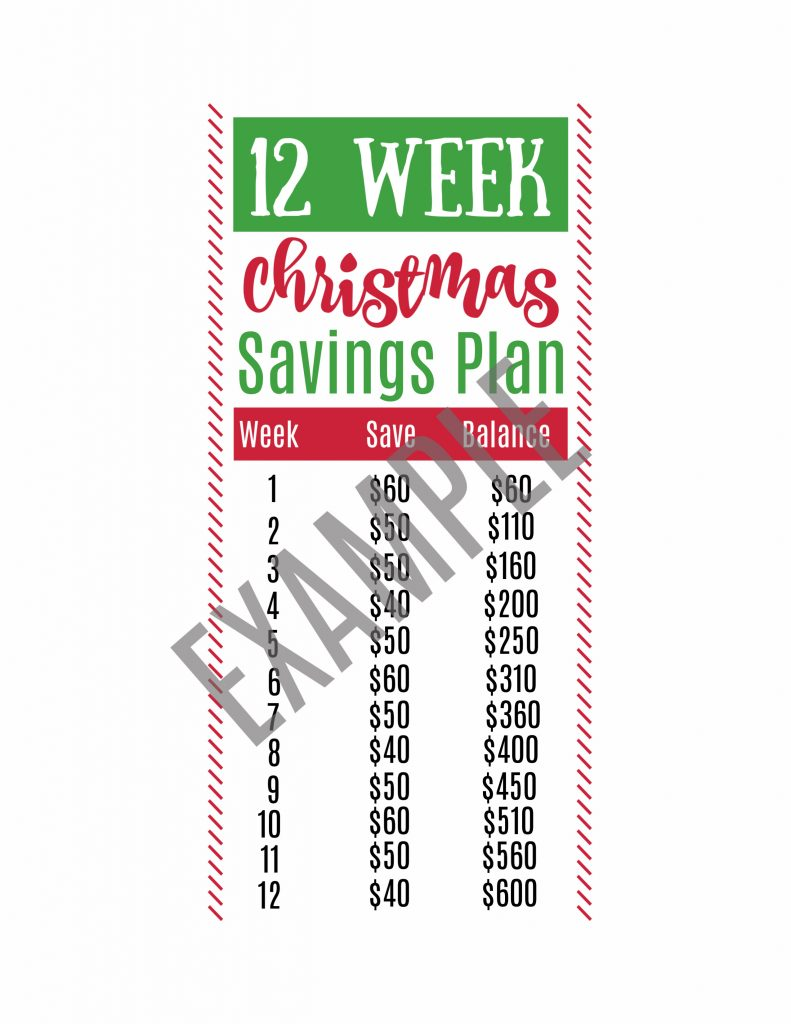 Start saving for Christmas now with this Christmas savings challenge so you don't have to worry about credit card bills in Jaunary. Save $600 in 12 weeks.