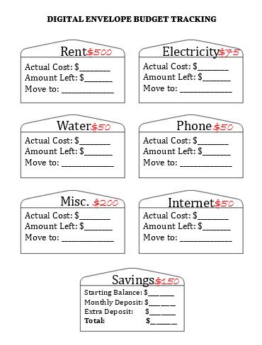 digital-envelope-budgeting-tracking