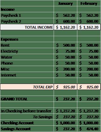 paycheck spreadsheet