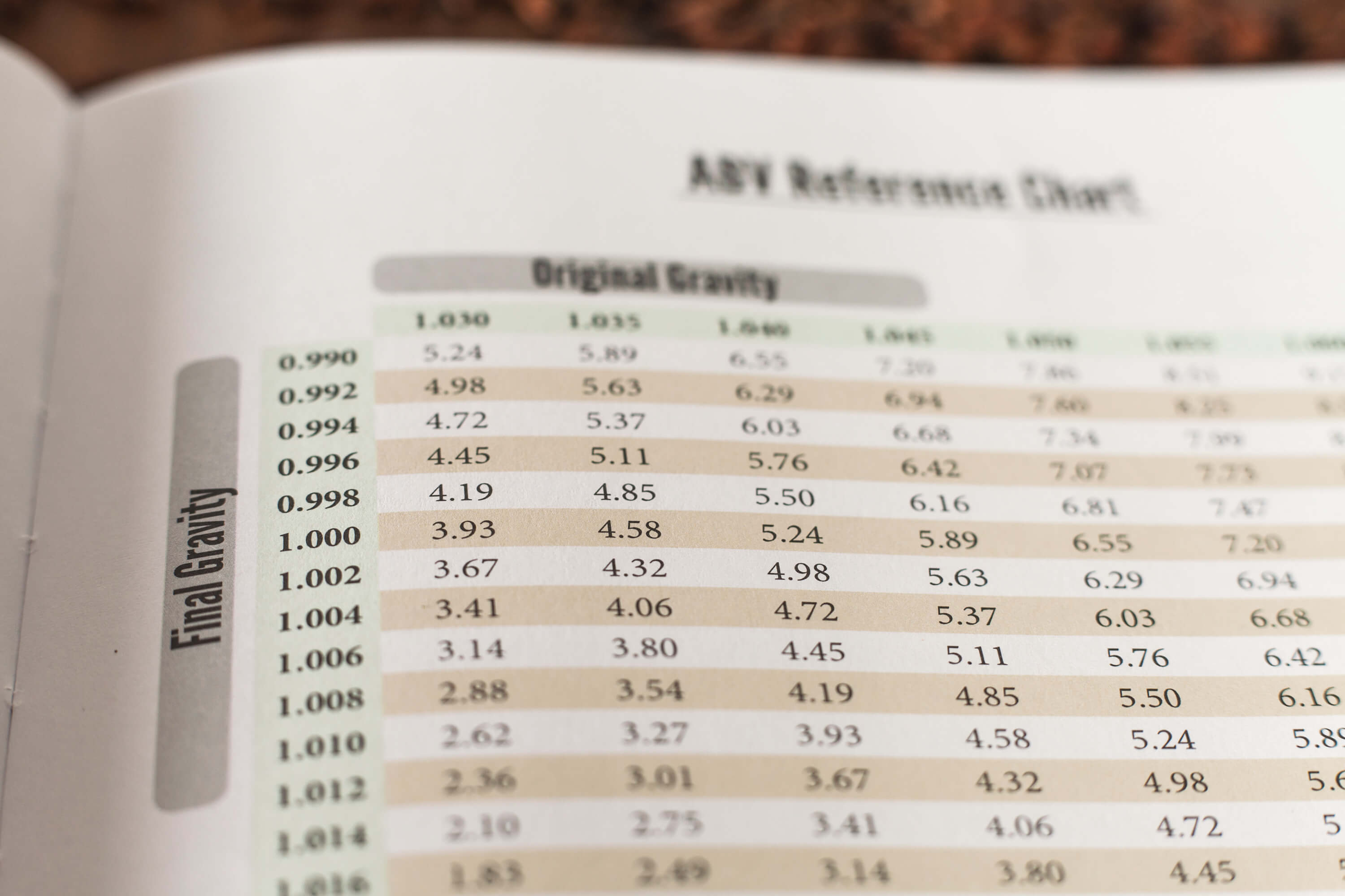 Laminated chart abv units kegs code co alcohol by volume reference chart nvjuhfo Images