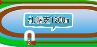 札幌芝1200mコースの二次元画像