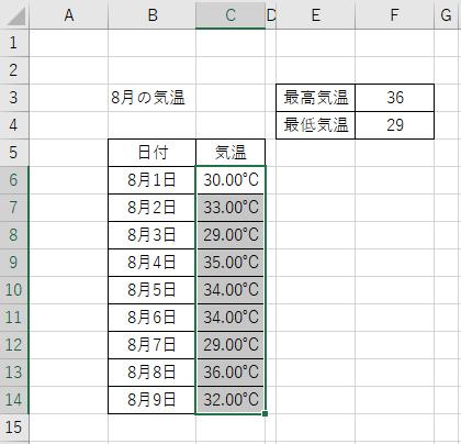 計算するセルに単位がついているとき