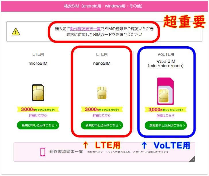 LTEとVoLTE