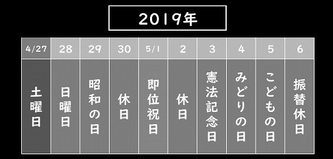悪夢の10連休。過労が心配