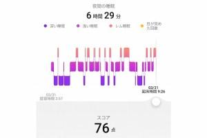 睡眠トラッカーによる睡眠分析