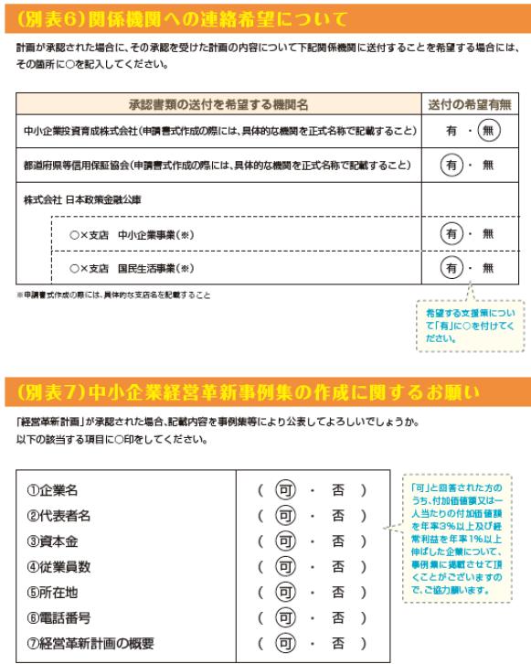 経営革新計画申請書の記入例2