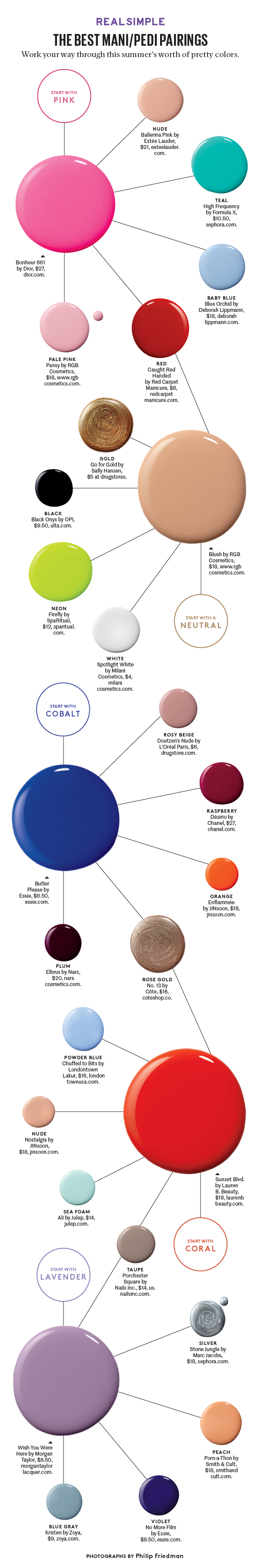 Real Simple Summer Nail Polish Pairings