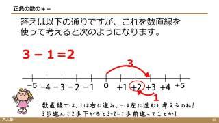 マイナスのつく数の足し算、引き算、絶対値