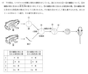 神奈川県の理科の入試対策について、ゴリゴリの勉強会やります!