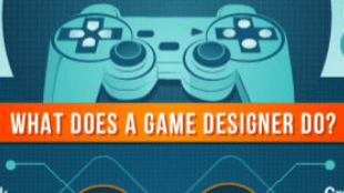 People don't know game design is a thing: more evidence