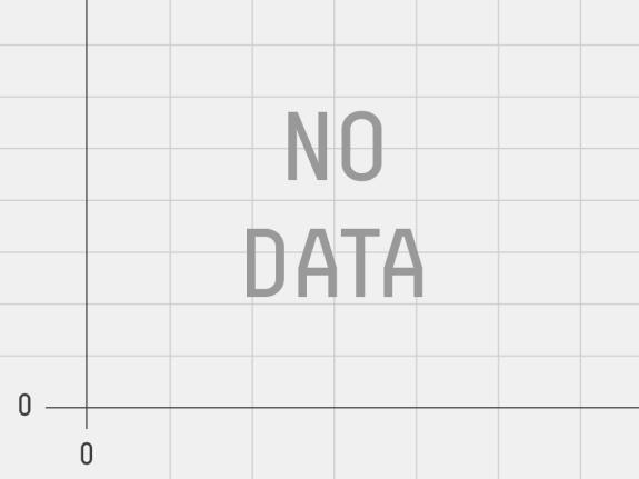 mccann-datalab-poordata