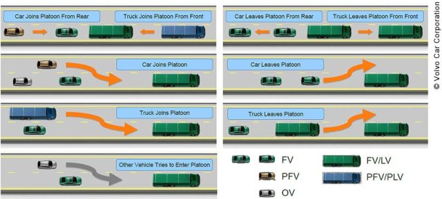 carplatooning2