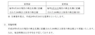 スタジオアリス(2305)