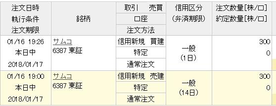 サムコ(6387)