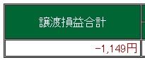 松井証券 -1,149円