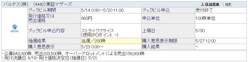 【IPO】バルテスの抽選結果