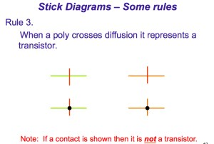 Stick Diagram some rules | My notes