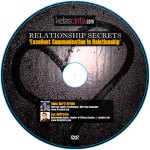 relationship-secrets-excellent-communication-kelas-cinta