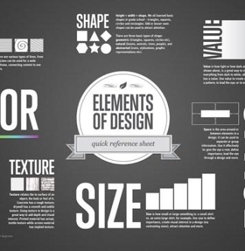 elemen elemen desain