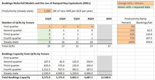 ramped rep equivalents, picture 1, revised