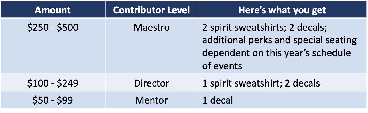 KHS Choir Booster Membership Levels