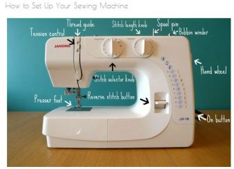beginners sewing tutorial - how to set up your sewing machine