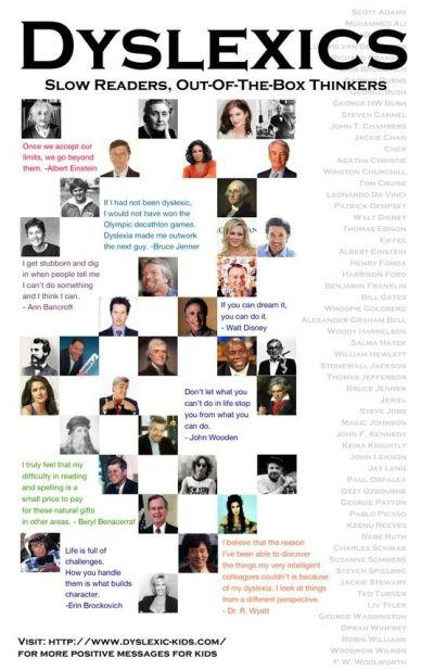 Famous Dyslexics
