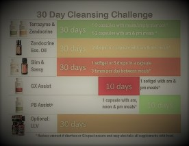 30 Day Cleansing Challenge doTERRA