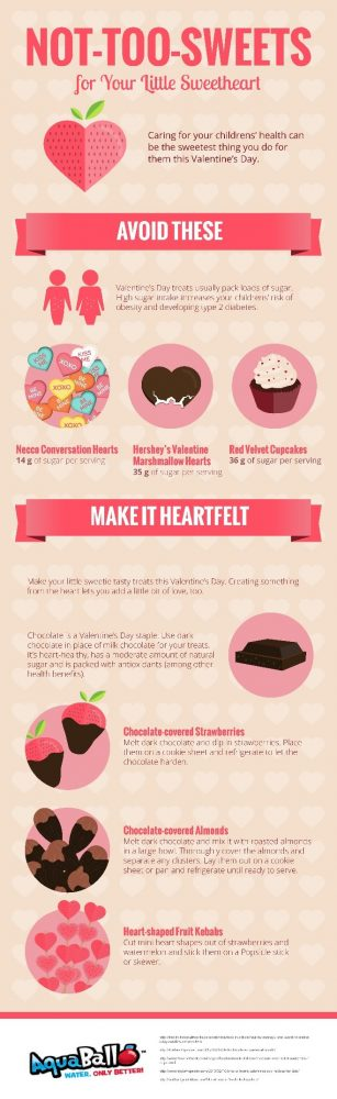 Sugar Facts & Valentine Treat Alternatives