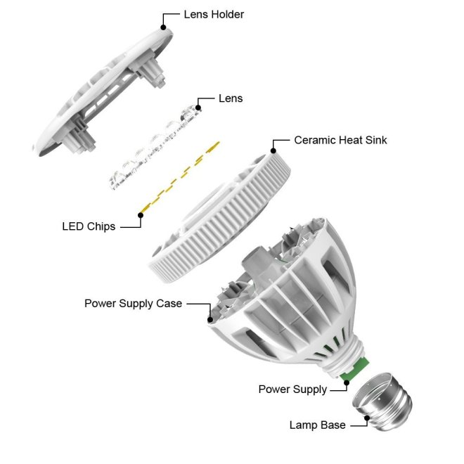 indoor sansi LED garden light