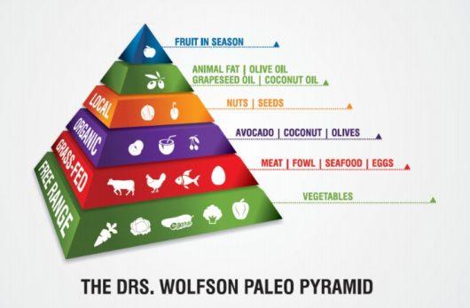 pyramidresized