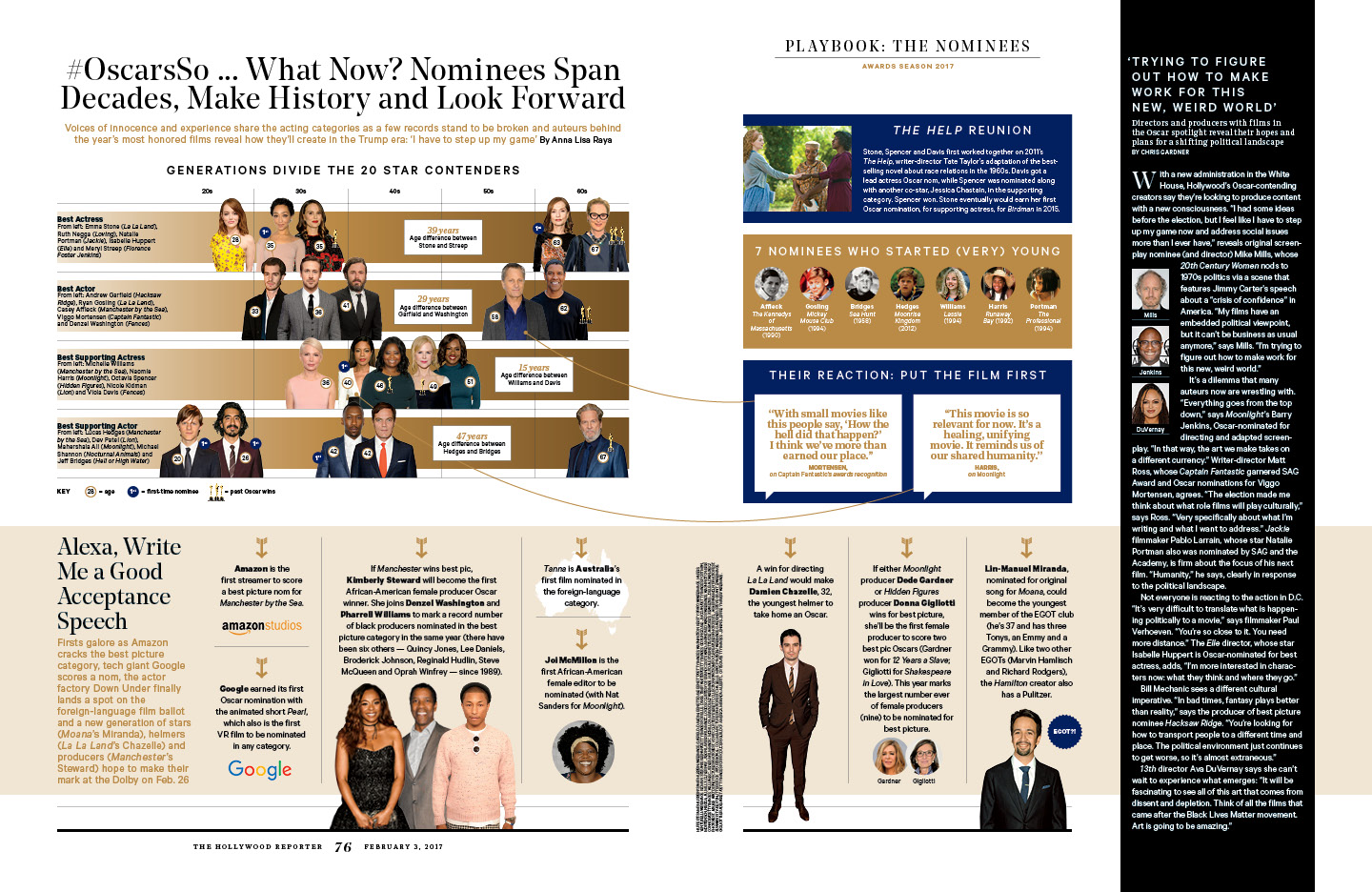 And Then There Were Nine / The Hollywood Reporter / 2.3.17 / kelsey stefanson / art direction + graphic design / yeskelsey.com