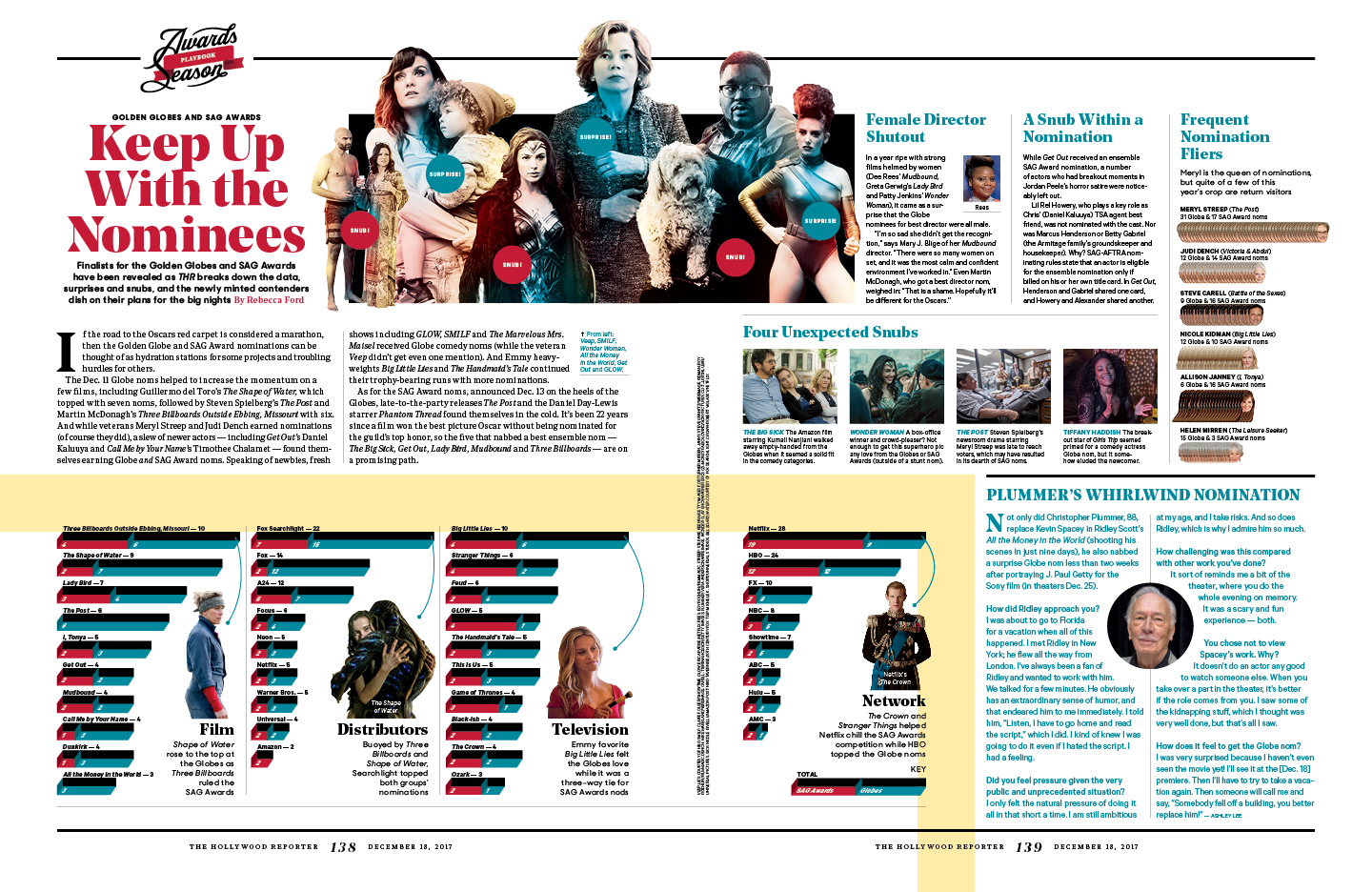 Keep Up With the Nominees / The Hollywood Reporter / 12.18.17 / kelsey stefanson / art direction + graphic design / yeskelsey.com