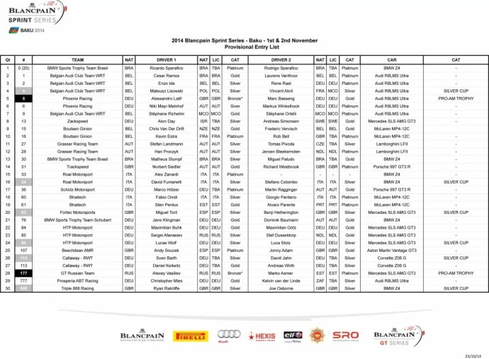 2014 Blancpain Sprint Series - Baku - Provisional Entry List 23o
