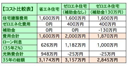 スクリーンショット 2015-09-21 16.42.09