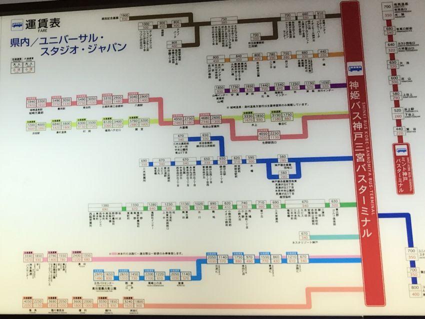 県内バス運賃表