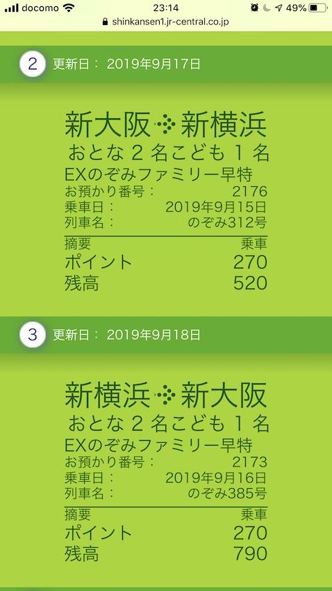 新大阪ー新横浜の3名往復で540ポイント貯まる