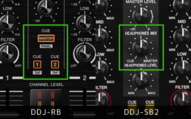 RBにはHEADPHONE MIXがないが、同じ働きをするボタンがある。