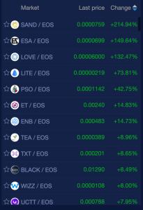 green crypto news