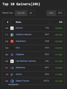 Crypto green gainers