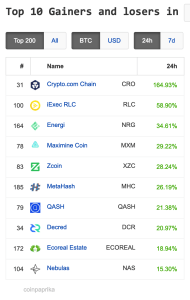 cryptocurrency leaders