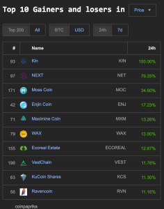 Crypto leaders on Coinpaprika.com