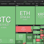 Positive Green Cryptocurrency News #151