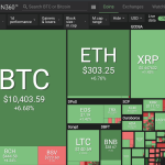 Positive Green Cryptocurrency News #159