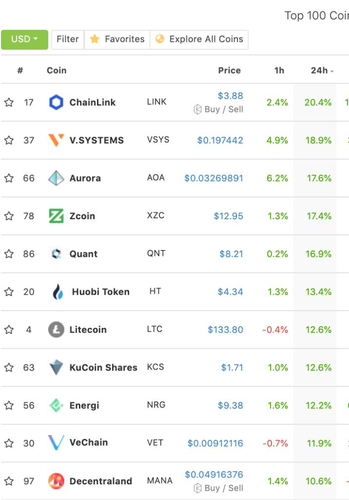 Positive Green Cryptocurrency News #167 - KenBurridge com