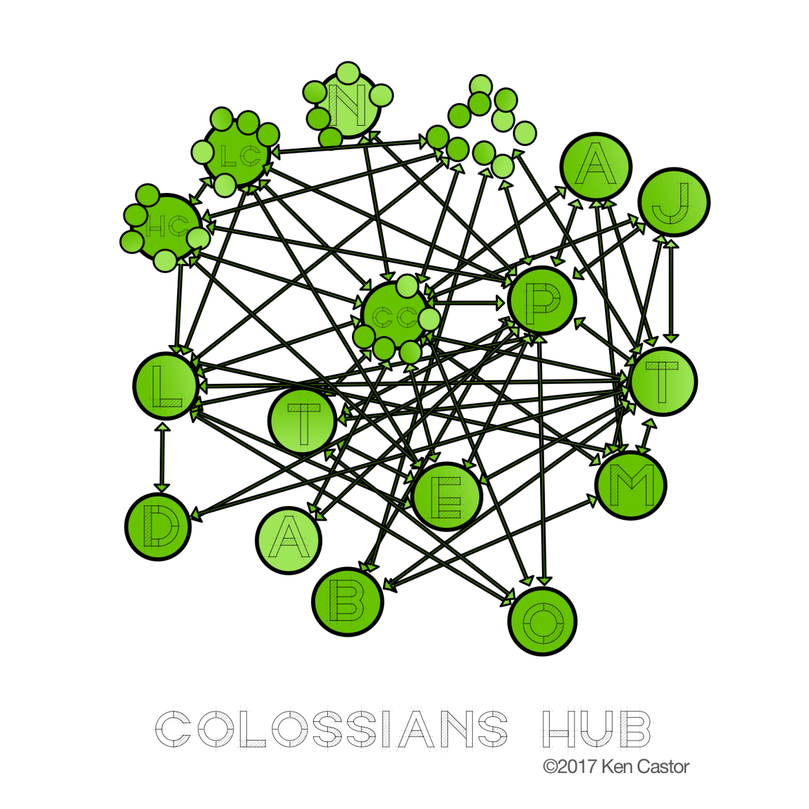 hub-network-colossians-png